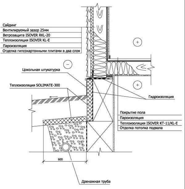 Деталь утепления сборного фундамента под деревянный каркас.