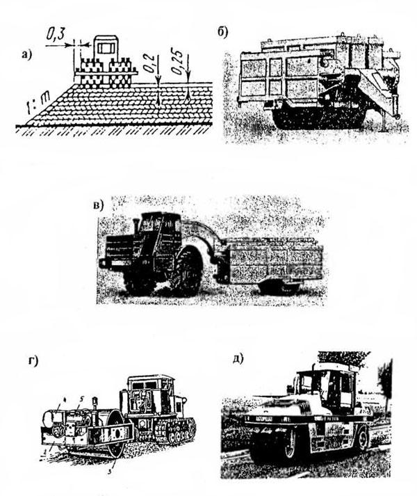 Уплотнение грунта пневматическими трамбовками