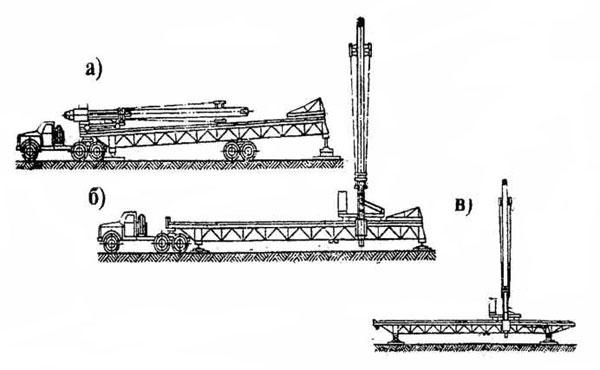 Рис. 3.7. Мостовая установка: а – доставка и постановка на рельсы; б – подъем направляющей стрелы; в – рабочее положение