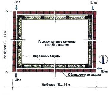 """"""",""""dearcon.ru"""