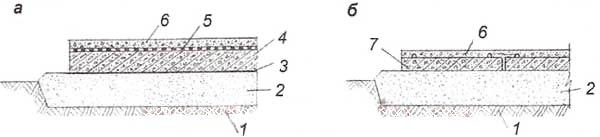 Рис. 1. Схемы устройства незаглубленных монолитных и сборно-монолитных...