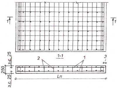 Рис. 3. Схема армирования монолитной плиты: 1 - арматурные стержни АIII, d 12—16 мм; шаг 200 мм; 2 - арматурные.