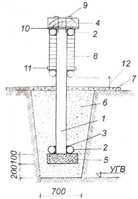 Рис. 1. Схема устройства мелкозаглубленного фундамента: 1 - труба d...