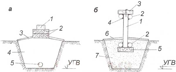Рулевая машинка для лодочного мотора своими руками