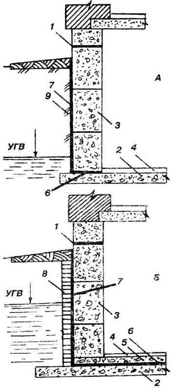 Теплоизоляция стен изнутри своими руками