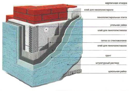 Для потолка квартиры купить шумоизоляция