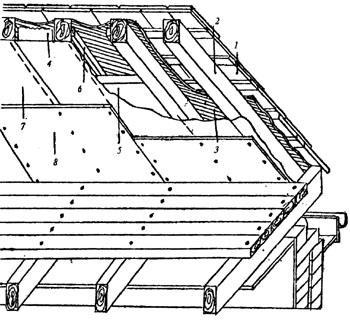 Фундамента бетонного гидроизоляция наружного