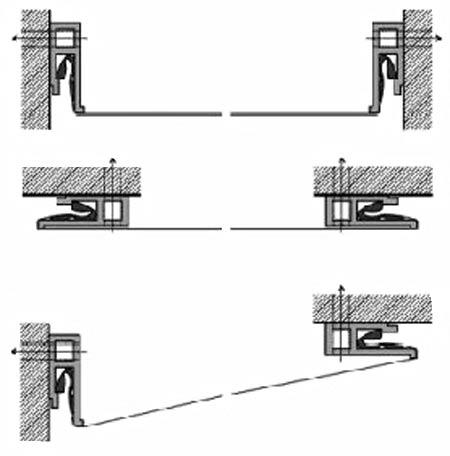 Технология монтажа натяжных потолков.
