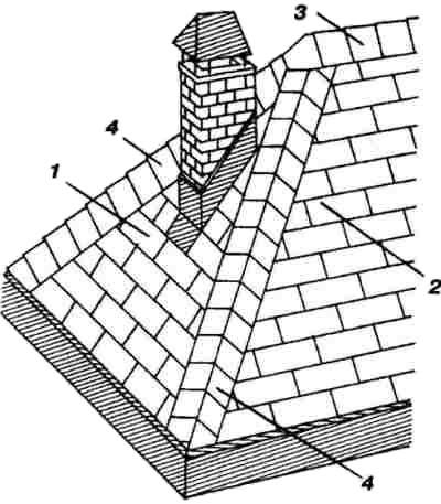 стропильная система вальмовой крыши - Схемы.