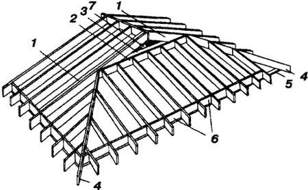 Конструкция вальмовой «датской» крыши