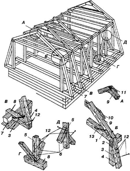 Стропильная построение ломаной двухскатной крыши