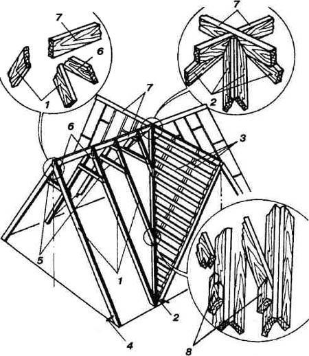 Конструктивная элемент четырехщипцовой крыши