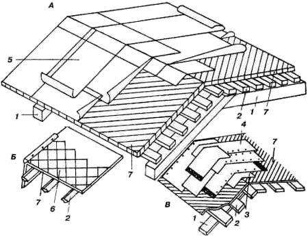 Обрешетки в целях рулонных (А), плиточных (Б) равным образом толевых (В) покрытий
