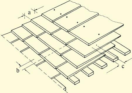 Трёхслойная покрытие деревянной черепицы (шиндель)