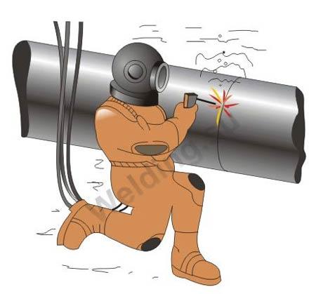Рис. 1. Сварка и резка металла под водой: Электрическая дуга, горящая под водой...