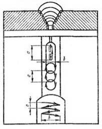 Приемы перемещения конца электродной проволоки при сварке соединения в...