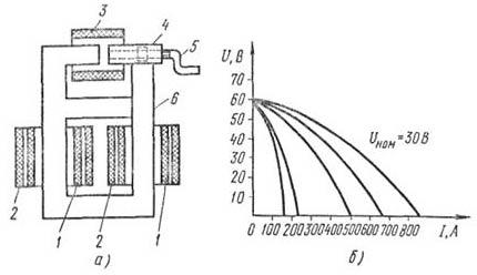 Конструктивная схема вращающиеся трансформаторы