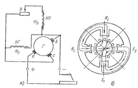 Электрическая принципиальная схема обозначение генератора.